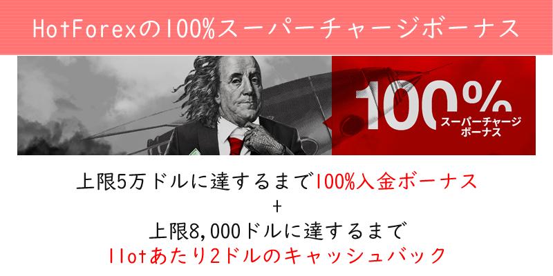 HotForexの100%スーパーチャージボーナスの詳細