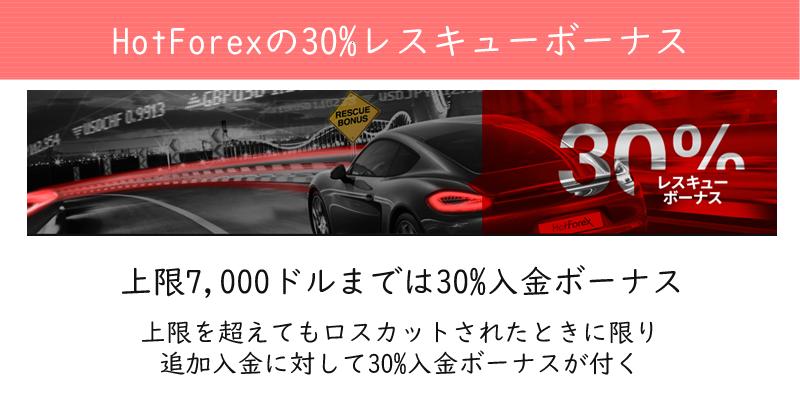 HotForexの30%レスキューボーナス詳細