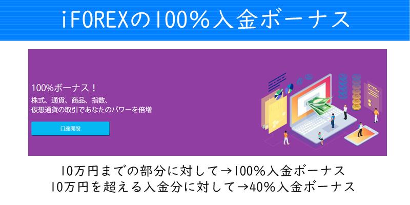 iFOREXの100%入金ボーナス詳細