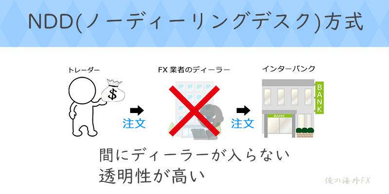 NDD(ノーディーリングデスク)方式の図