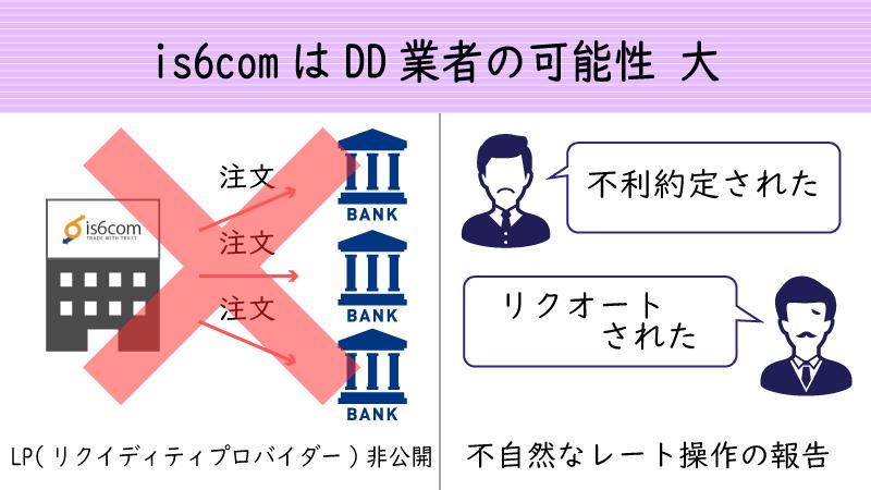 is6comはDD業者である可能性が高い