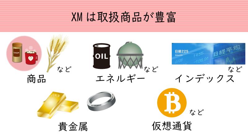 XMは取引できる商品のバリエーションが豊富