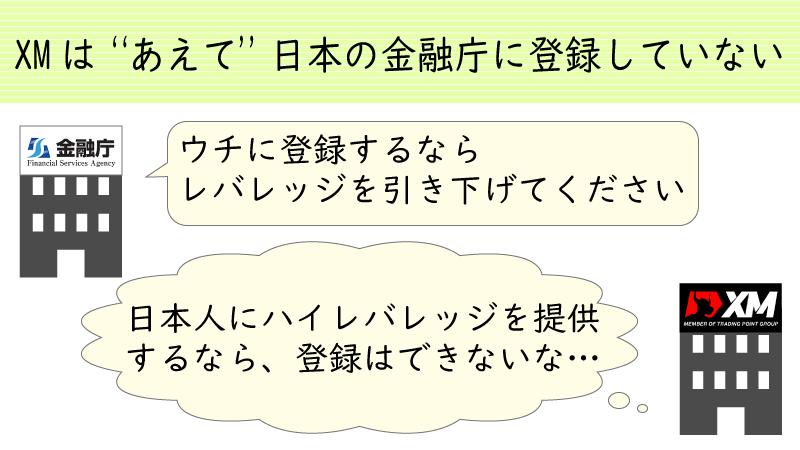 XMはあえて日本の金融庁に登録していない