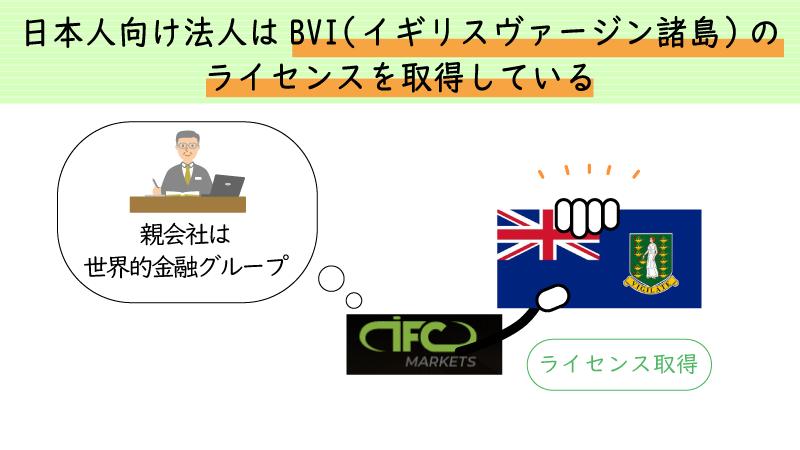 IFCmarketsはBVIライセンス取得