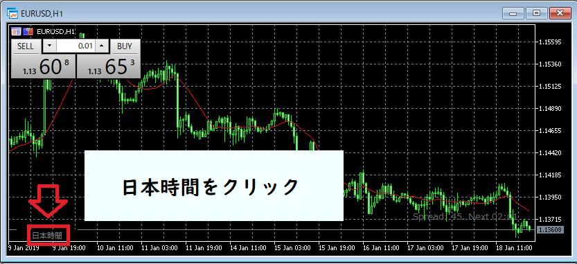 MT5に表示される日本時間をクリック