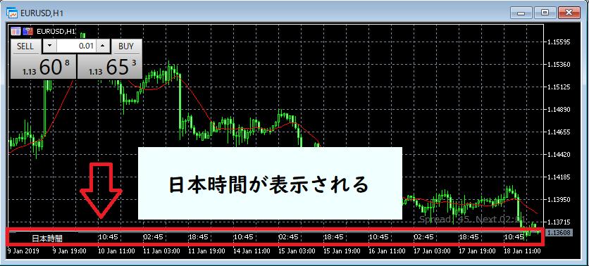 MT5に日本時間が表示される