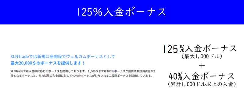 XLNトレードは125%入金ボーナスを開催中
