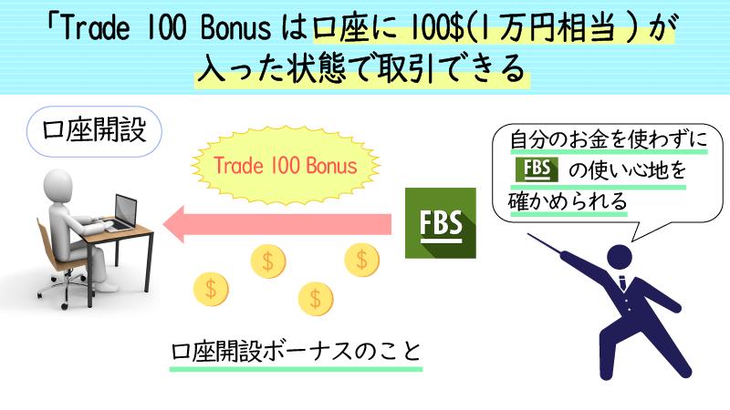 Trade100bonusha100ドルの口座開設ボーナス