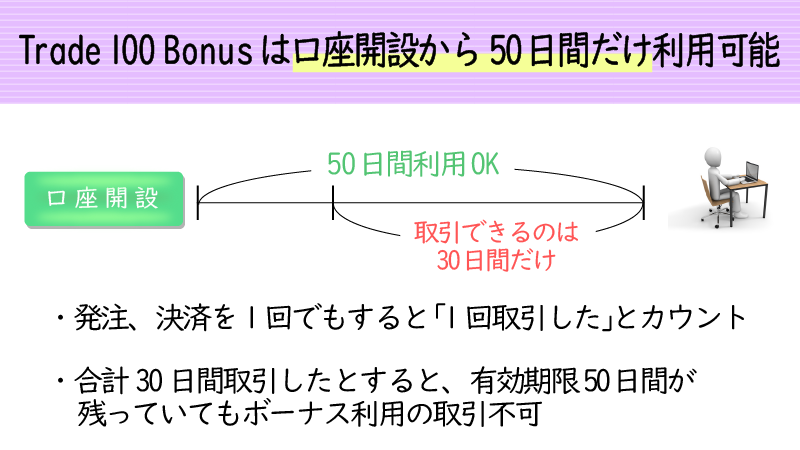 Trade100bonusは口座開設から50日間有効