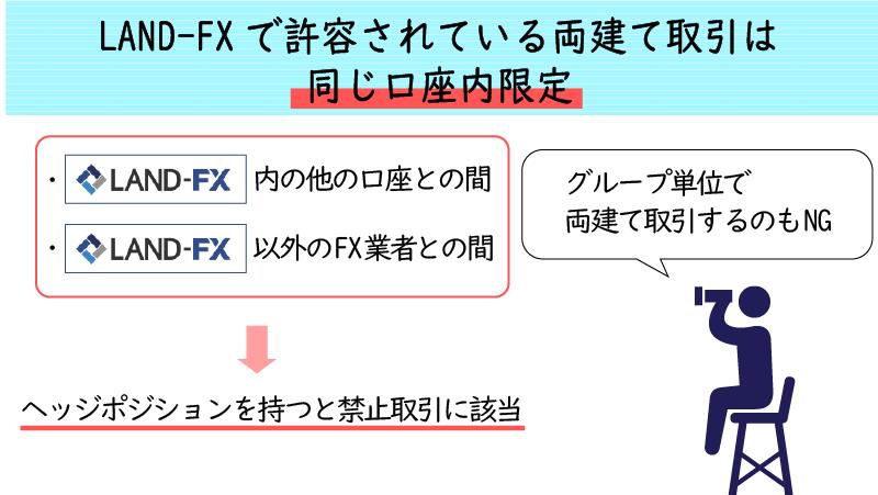 landfxでは同一口座内での両建てのみ許容されている
