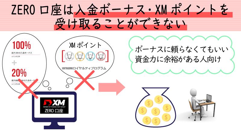XMのゼロ口座はXMポイントや入金ボーナスの対象外