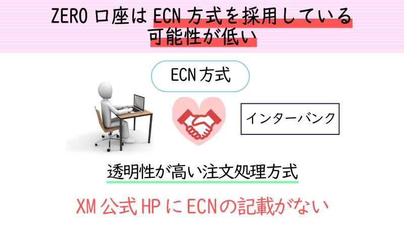 ゼロ口座はECN方式を採用していない可能性が高い