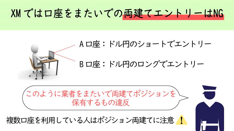 XM内の他の口座との間で両建てポジションを持つのはNG