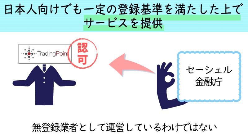 XMは日本人向け法人もライセンス登録アリ