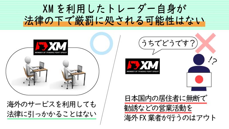 XMを利用したトレーダーが違法になることはない