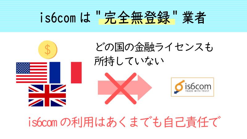 is6comはライセンス無登録の海外FX業者