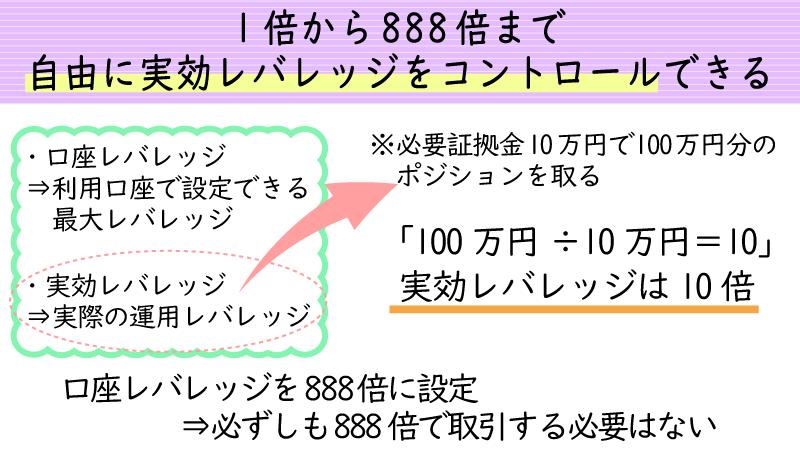 口座レバレッジが888倍でもトレーダー次第で実効レバレッジをコントロール可能