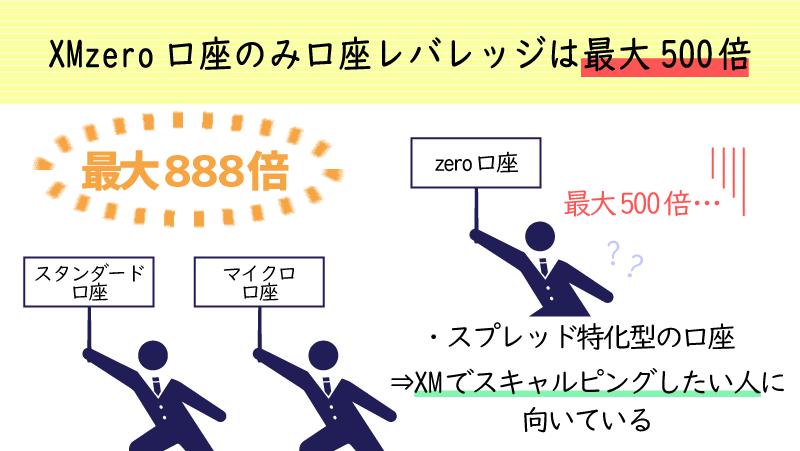 XMのZERO口座の最大レバレッジは500倍
