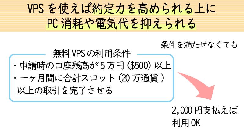 ミルトンマーケッツでは無料でVPSサーバーが使える