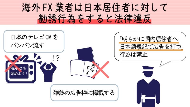 海外FX業者は日本で勧誘・営業行為を行ってはいけない