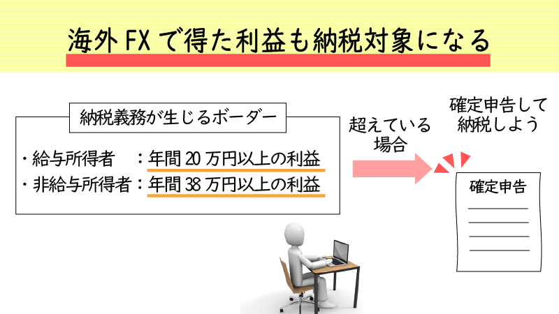 海外FXで得た利益は課税対象になる可能性がある