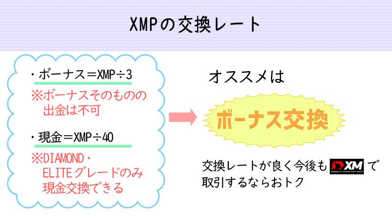 XMポイントはボーナスや現金に交換できる