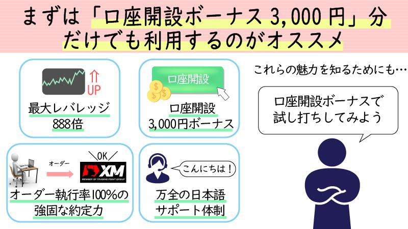 まずはXMの3000円口座開設ボーナスで取引を始めよう