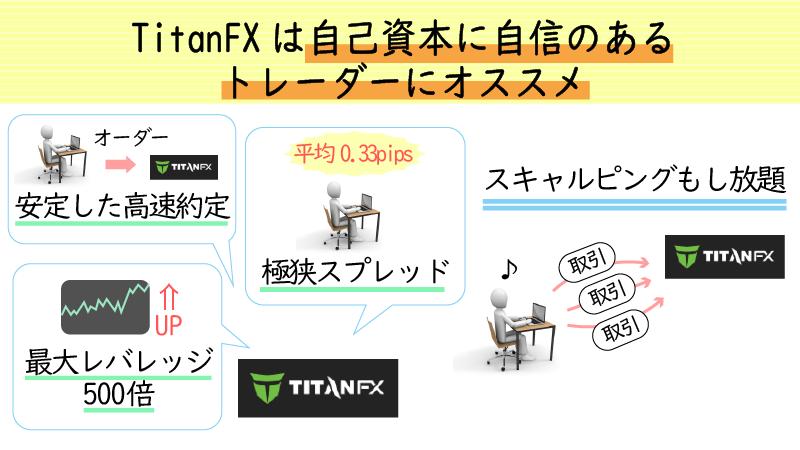 海外FXのハイレバスキャルピングにはTitanFXがおすすめ