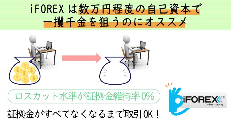 iFOREXは一攫千金に一番おすすめ