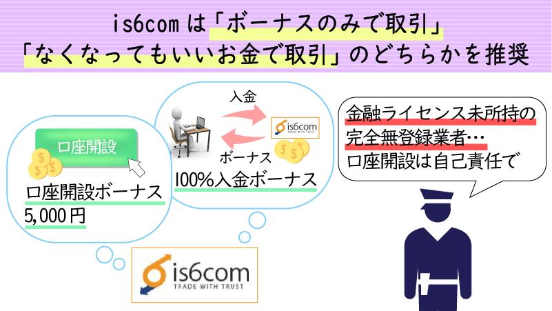 is6comはボーナスありきでの活用がおすすめ