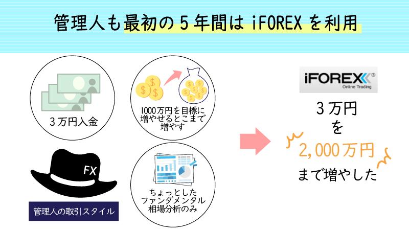 管理人はiforexで資金を2000万円まで増やした