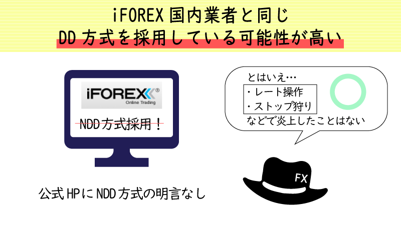 iforexはDD方式採用の可能性アリ