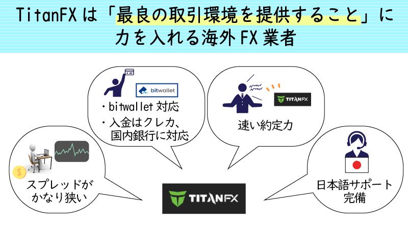 TitanFXは取引環境への投資を惜しまない