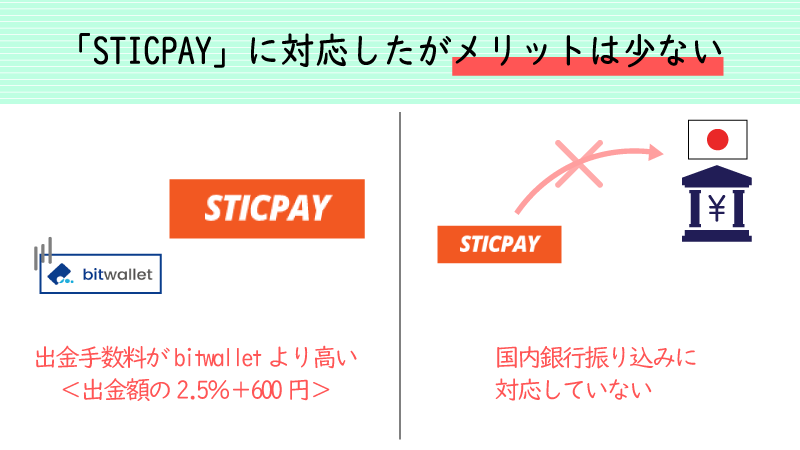 TitanFXはSTICPAYに対応