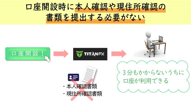TitanFXは書類提出なしで口座開設可能