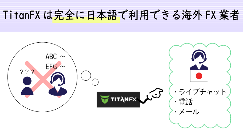 TitanFXは英語不要で利用できる